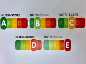 ¿Qué es realmente el Nutriscore?